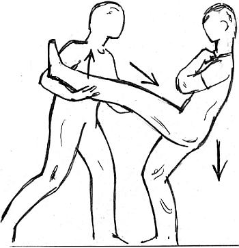 Как научится драться на улице