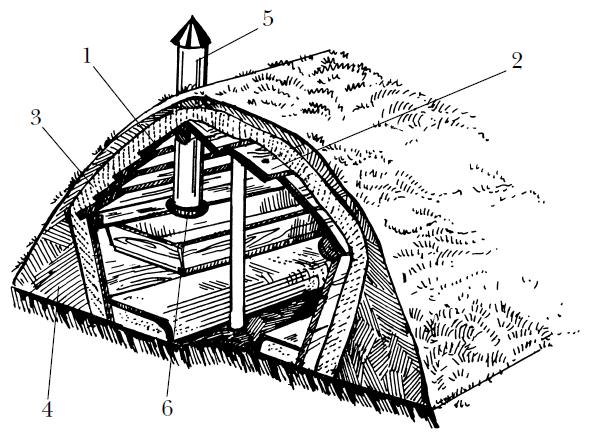 Схема погреба для выращивания