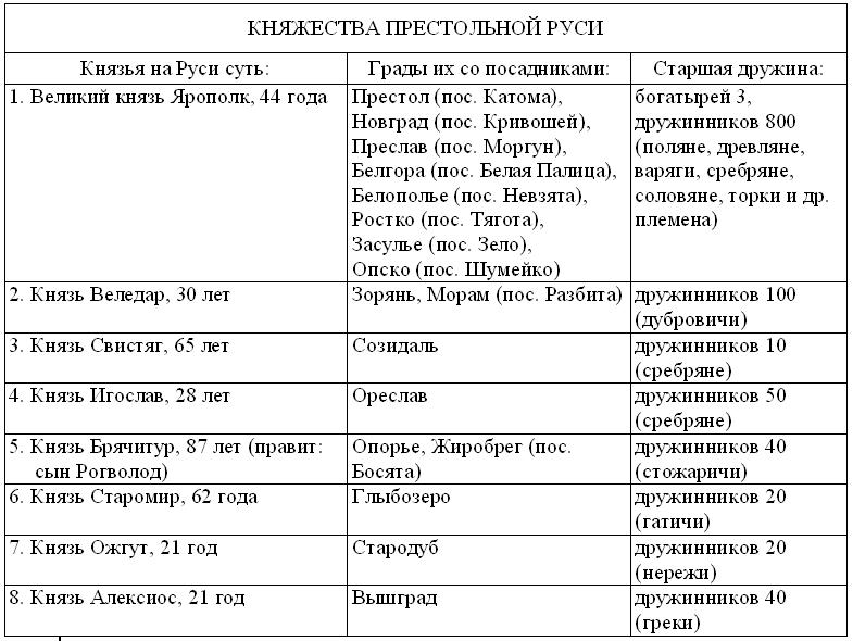 Фото и видео нудистов онлайн в HD качестве | ВКонтакте