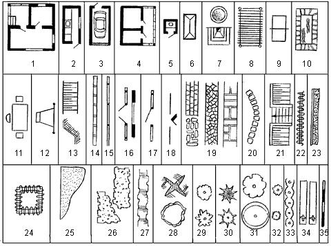...используемые при нанесении плана участка на бумагу: 1 - дом; 2 - летняя кухня; 3 - гараж; 4 -хозяйственные...
