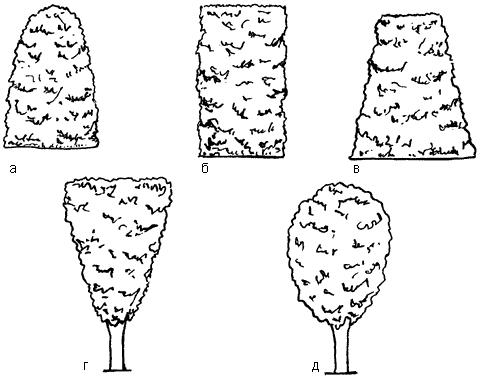 Дизайн участка (fb2) |