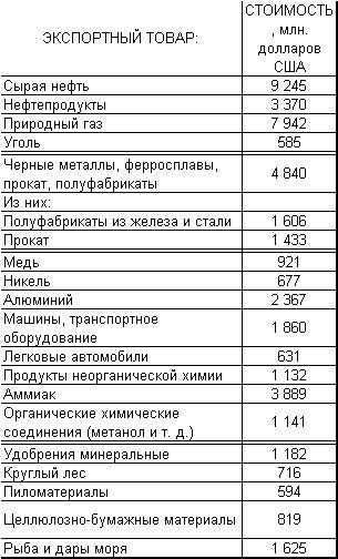 Почему Россия не Америка (fb2)