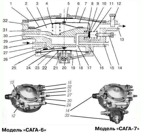 """Редукторы-испарители  """"САГА-6 """" и  """"САГА-7 """": 1 - крышка второй ступени; 2 - диафрагма разгрузочного устройства; 3..."""