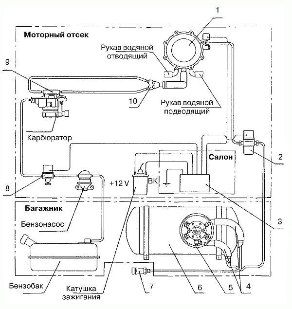 ������� pdf ���������� ���������� ������ Wolksvagen T4