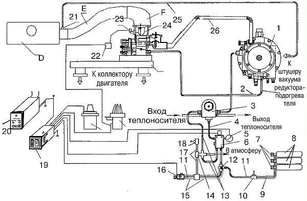 Схема технологического процесса производства сахара.  Электрическая схема ваз 2108 2109 21099 схема соединения...