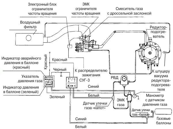 системы (fb2) | Либрусек
