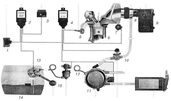 Автомобильные газовые