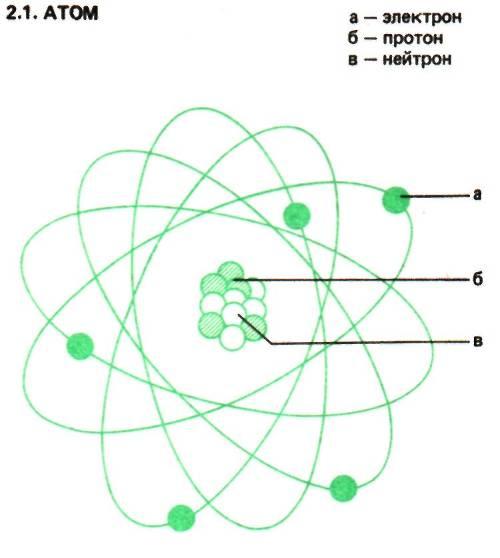 атома кислорода-8,