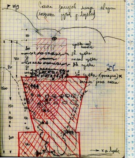 Схема поиска из дневника