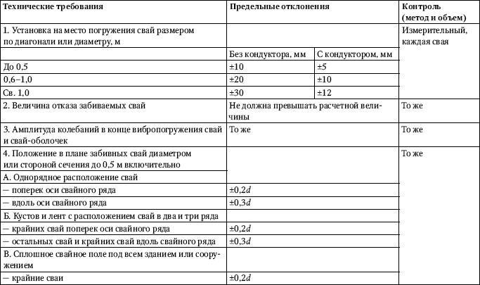 Универсальный справочник