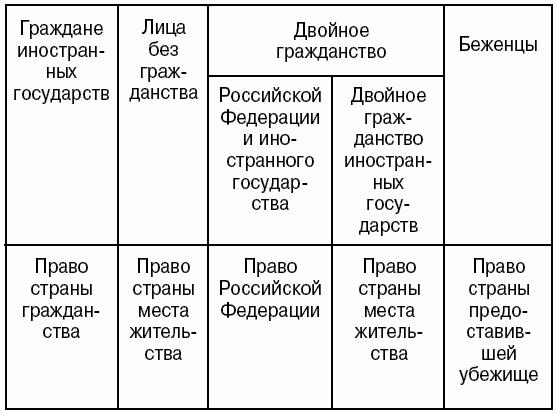 На основании ГК РФ