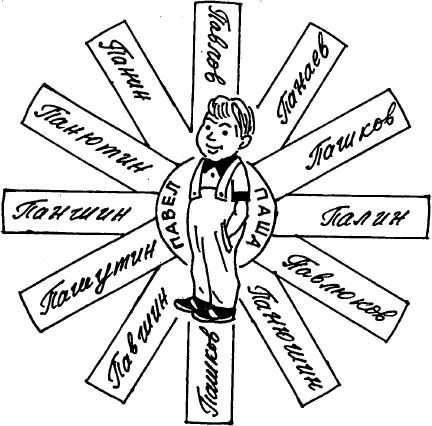 Значение имени Надежда, происхождение, гороскоп