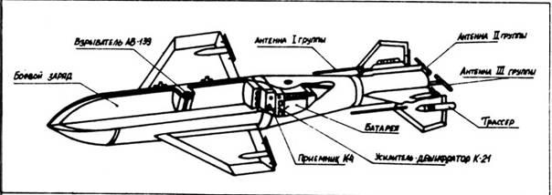Авиация и космонавтика 1996 02