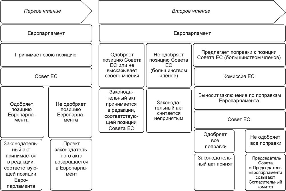 Книгу Суд Европейских Сообществ