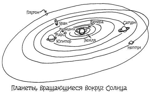 https://lib.rus.ec/i/14/266014/i_049.jpg