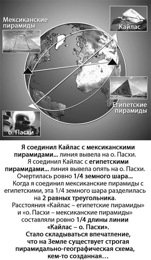 Пирамида секс мебель позы фото 702-368