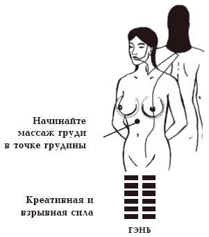 Что произчодит внутри женщине во время оргазма видио