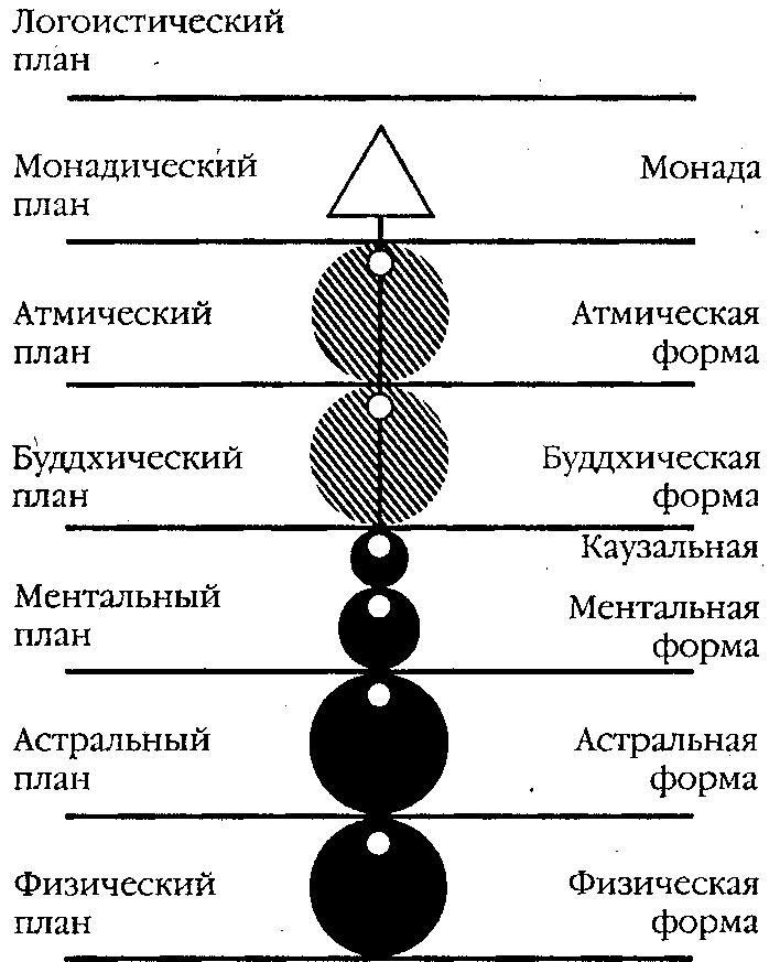 http://lib.rus.ec/i/3/225803/i_007.png