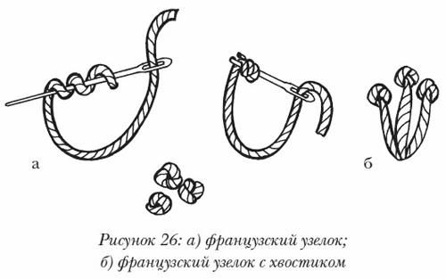 Английские узелки вышивка