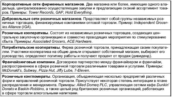 Котлер Ф., Кевин Л. Маркетинг, менеджмент. Экспресс-курс 27db69cb122