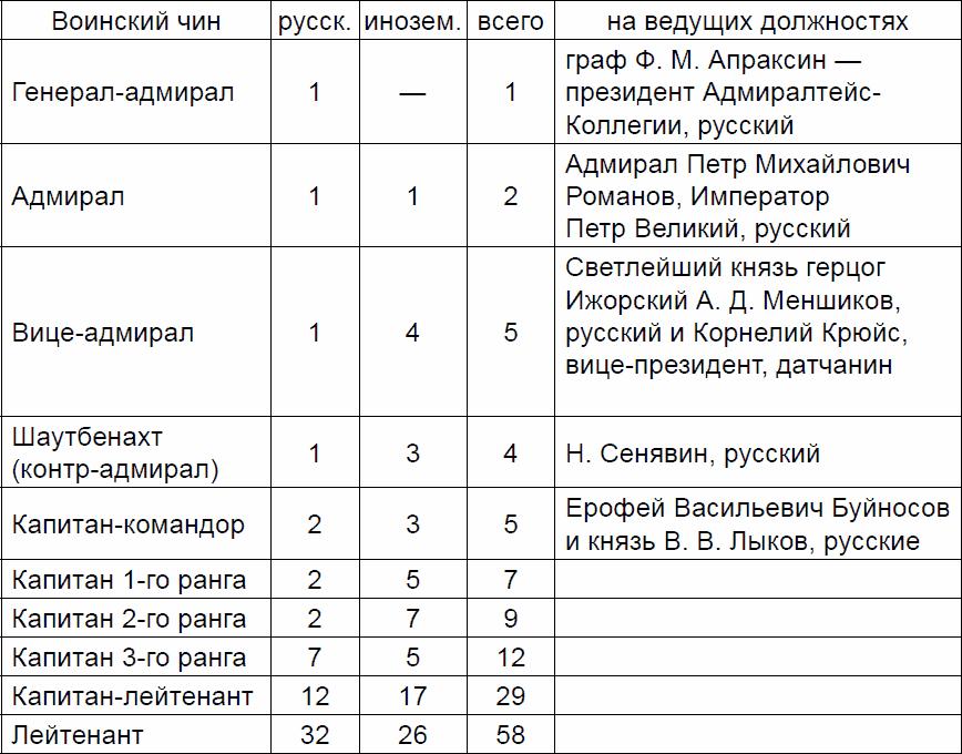 Страница 144учебника константинова по биологии заполненная таблица