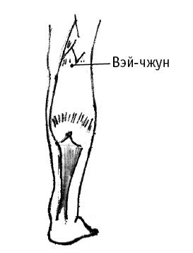 Мышцы при климаксе боли во всем теле в менопаузу