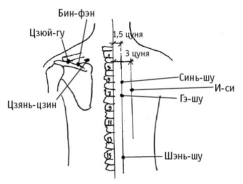 Причины и лечение боли в суставах при климаксе