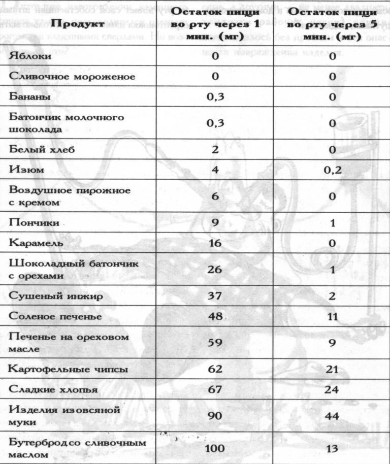 Компоненты обеспечивают таблетки для потенции в аптеках москвы касается остальных