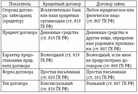 Расчеты в иностранной валюте на территории РФ и за рубежом