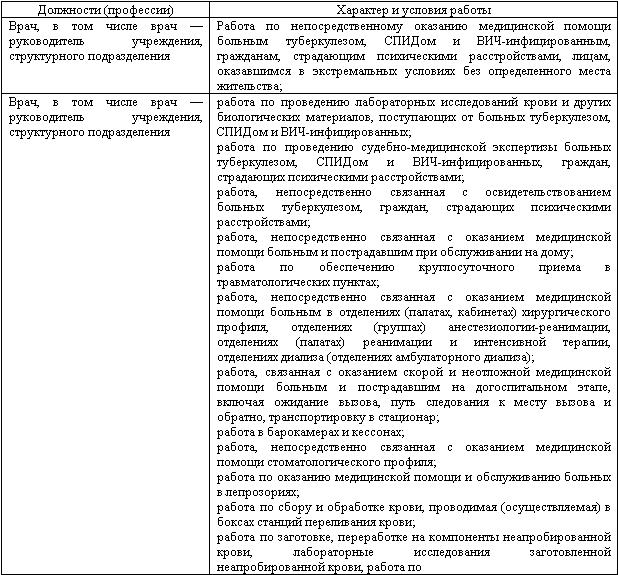 Cd ключ для warcraft ii.