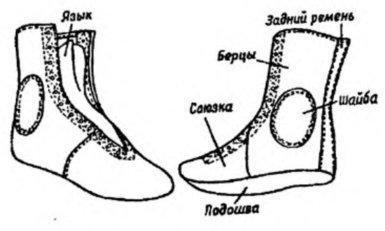 Система самбо (fb2) | Либрусек