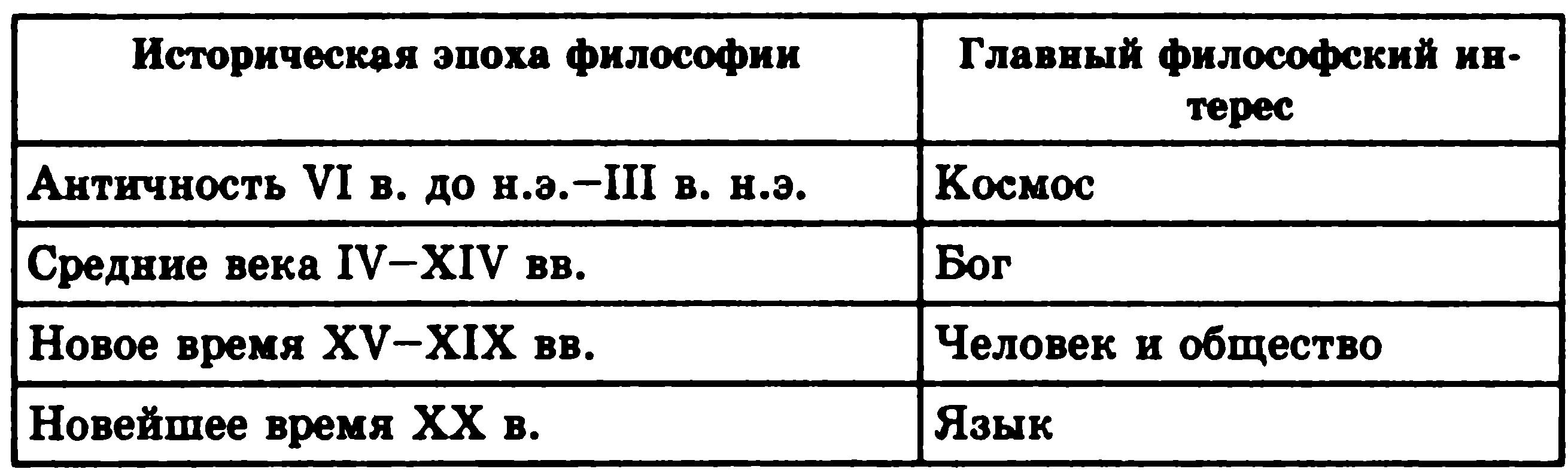 Античная философия платона реферат 4563