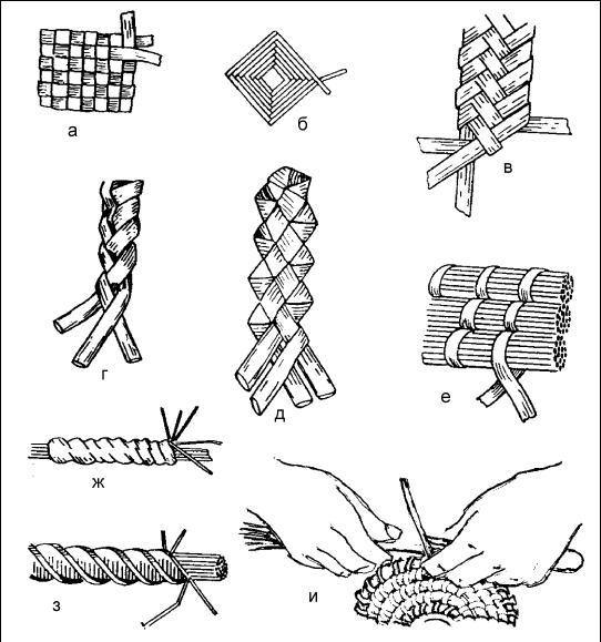 Виды плетения из соломы: а - крестовое; б - розетка; в - косое; г - крученая плетенка; д - зубчиками; е...
