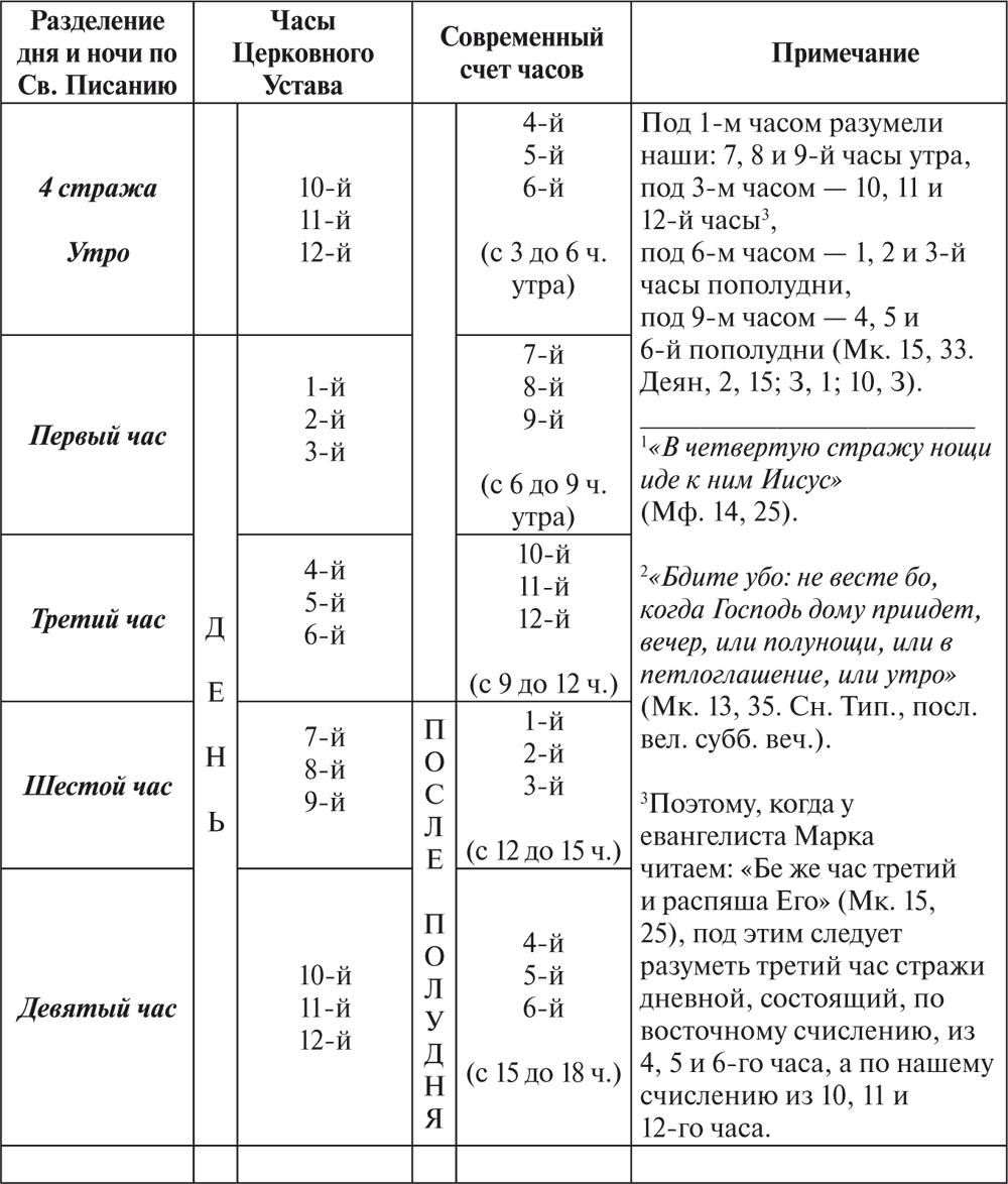 Устав схема богослужения