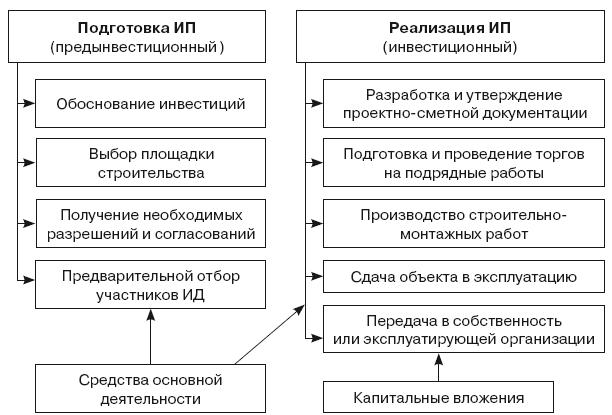 Ртм-001-87 Лифты Электрические. Общее Руководство По Ремонту