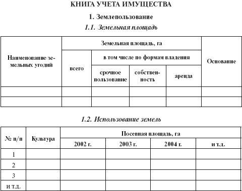 Ответы@Mail.Ru: Как наладить учет выданного рабочим инвентаря, инструментов? см. внутри.