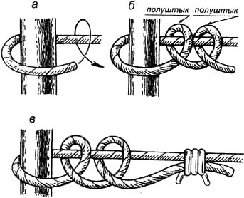 Knots How To Как Вязать Узлы - Рыбацкий штык.