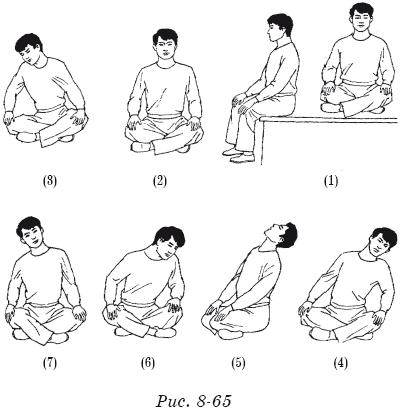 Тренировка полового член