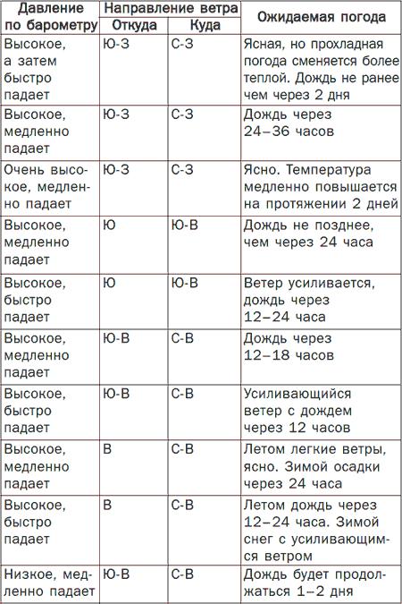 https://lib.rus.ec/i/66/616866/i_003.png
