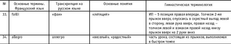 http://lib.rus.ec/i/73/170873/i_019.png