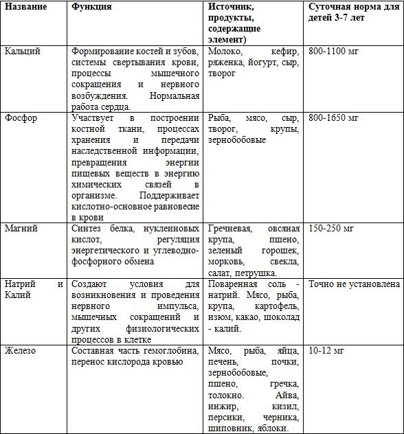 История россии и мира 10 класс загладин решебник