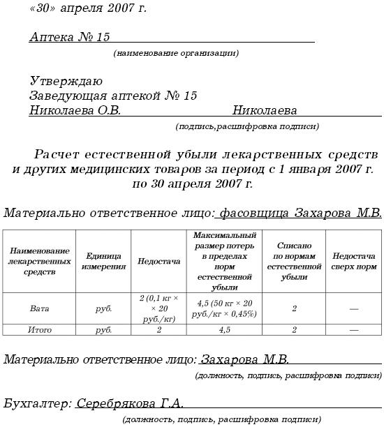 Бланк инвентаризационной описи товаров материалов тары форма 137