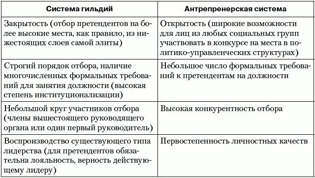 view теория перевода