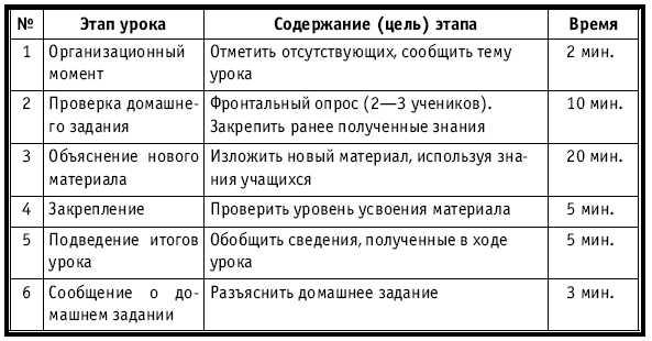 Класс Собственно круглые черви Nematoda.Круглые черви .  14 июн 2009 .