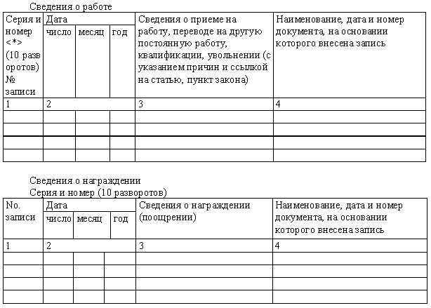 Образец формы трудовой книжки - Делопроизводство для секретаря.